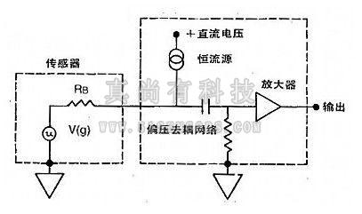 首页 关于我们 行业动态  集成电路式压电加速度传感器的制成是微电子